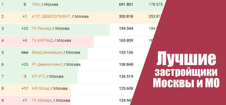 Изменения в рейтинге московских девелоперов: ГК ПИК сохраняет лидерство